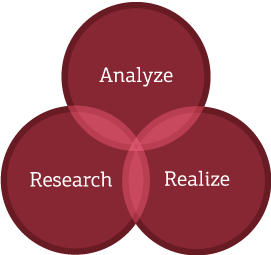 Anallise Research Realize